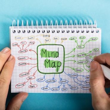 Tips pour DYS : La carte mentale, mode d'emploi